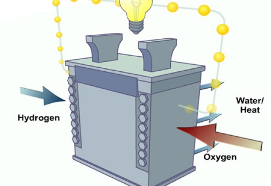 fuel-cell-how-it-works-japan