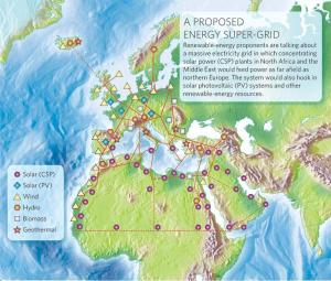 european-supergrid1