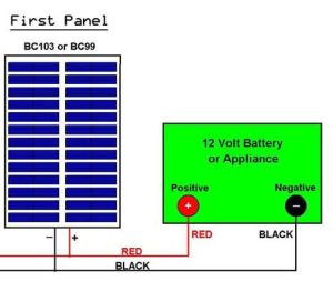 Solar Panel System: How to Build a Cheap One  The Green Optimistic