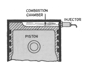 Basic Direct Fuel Injection