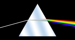 Optical Prism Dispersing Light into Individual Wavelengths
