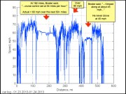 """Speed and Distance Log from Tesla Model S - Driven and """"Reviewed"""" by John Broder of the New York Times"""