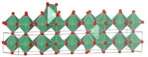 niobium-oxide-supercapacitor