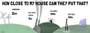 Victoria, Australia - Keeping Hazardous Wind Turbines Away from YOUR Family