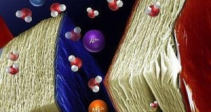 Titanium Carbide MXene Could Increase Lithium-Ion Battery Capacity