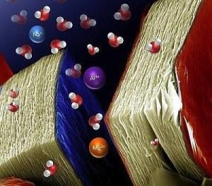 Titanium Carbide MXene Could Increase Lithium-Ion Battery Capacity