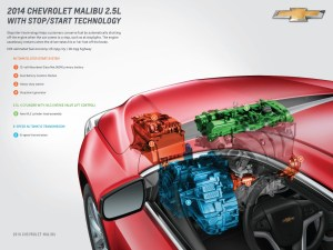 2014 Chevy Malibu Eco, with SST, Cheaper and Just as Good as Hybrid?