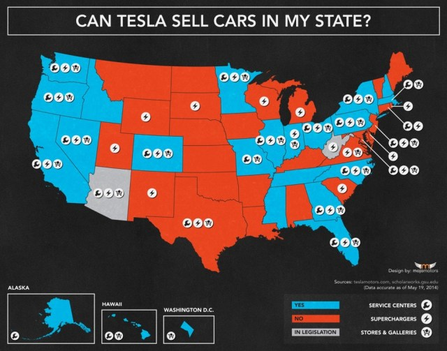 You can drive a Tesla anywhere, but you can't buy one anywhere