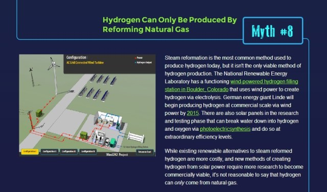 To say hydrogen fuel cell vehicles are ultimately powered by fossil fuels is a bit misleading.