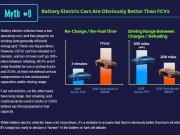 """Are electric vehicles """"obviously better"""" than fuel cell vehicles?"""