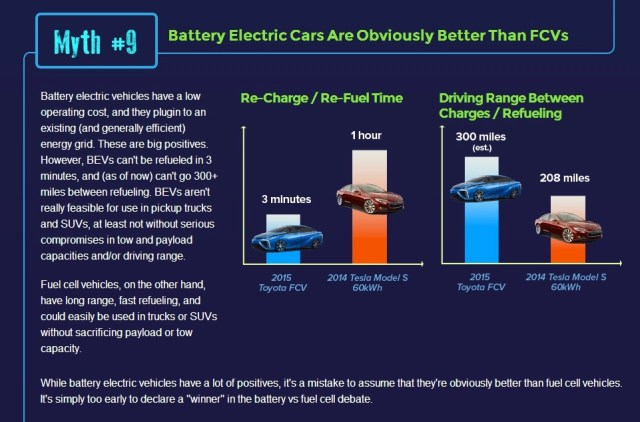 "Are electric vehicles ""obviously better"" than fuel cell vehicles?"