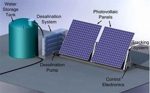 MIT's Solar-Powered Desalination System