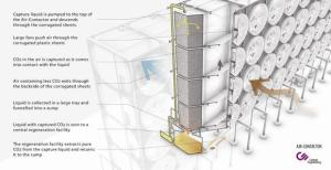 114_cecontactorprocess_large