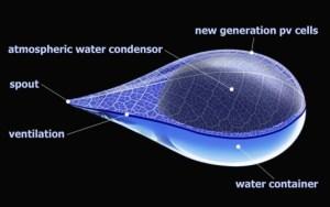 Water-Drop-Ap-Verheggen-2-537x336