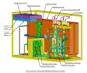 Navy-hydrogen-carbon-capture-for-fuel-cells