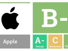 Apple Greenpeace
