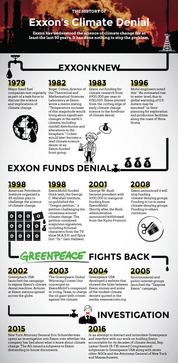 Infographic: Exxon's Long History of Climate Change Denial