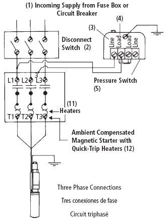 home well pump wiring diagram  john deere 727a engine belt