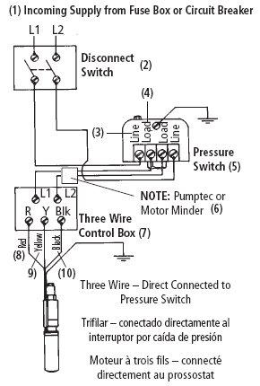220v Pressure Switch Wiring Diagram,Pressure.Free Download ...