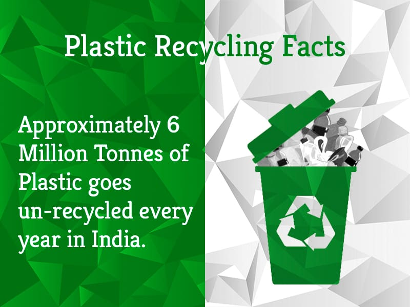 Plastic Recycling Facts | Greensutra | India