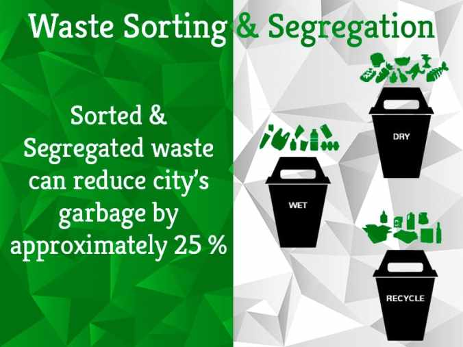 Start Waste Segregation at Source | Greensutra