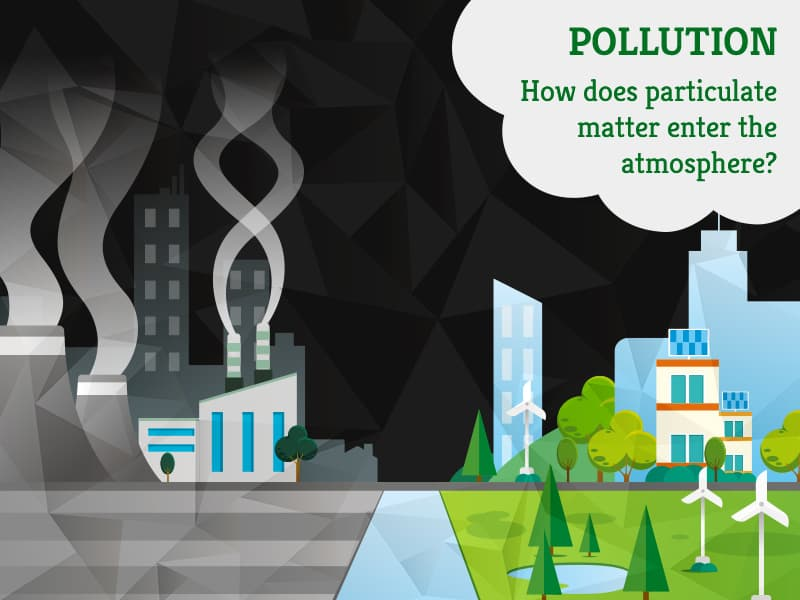 How does particulate matter enter the atmosphere by GreenSutra
