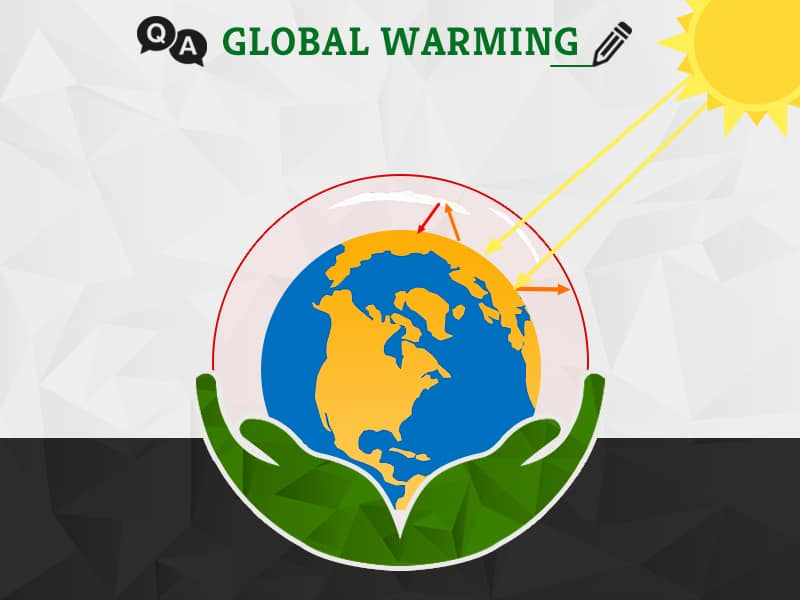 Global Warming related Questions | Experts Corner | GreenSutra | India