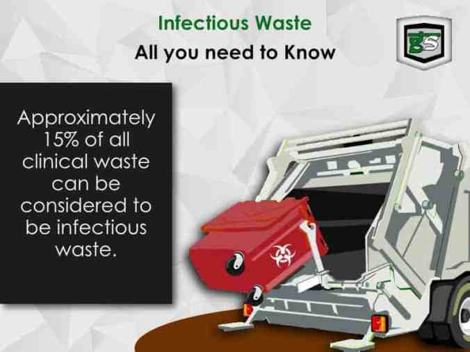 Infectious Waste : All you need to Know - GreenSutra | Mumbai | India