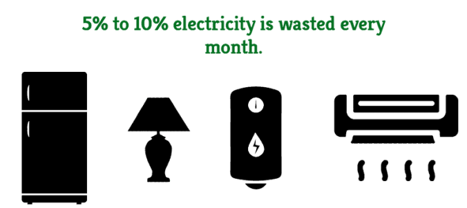 how to stop electricity wastage
