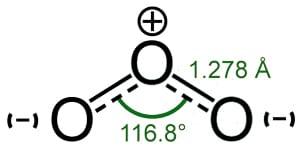 Ozone Molecule | Ozone Pollution | Greensutra | India