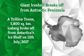 Iceberg Broke Off from Antarctic Peninsula | Greensutra | India