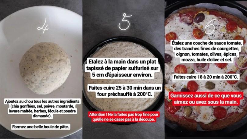 recette part 2