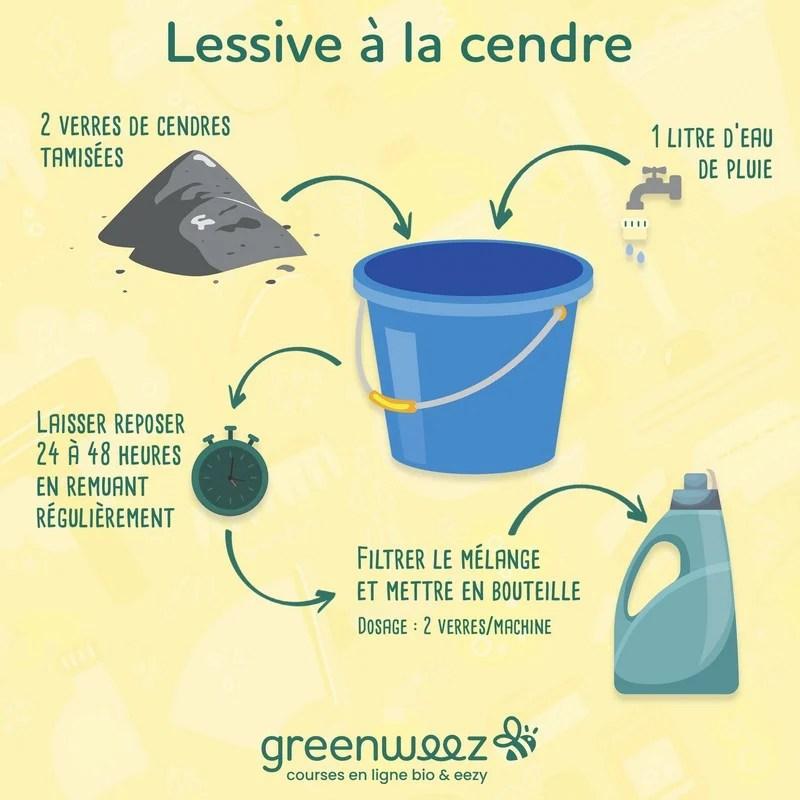 Lessives maison : lessive à la cendre