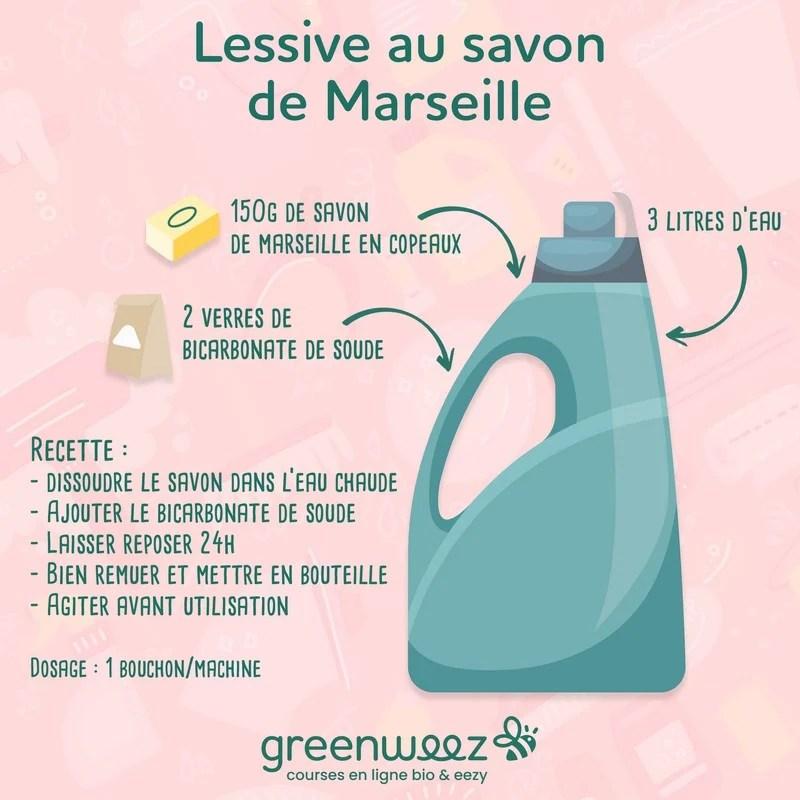 Lessives maison : lessive au savon de Marseille