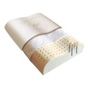 Mieux dormir : oreiller ergonomique, Biorelax