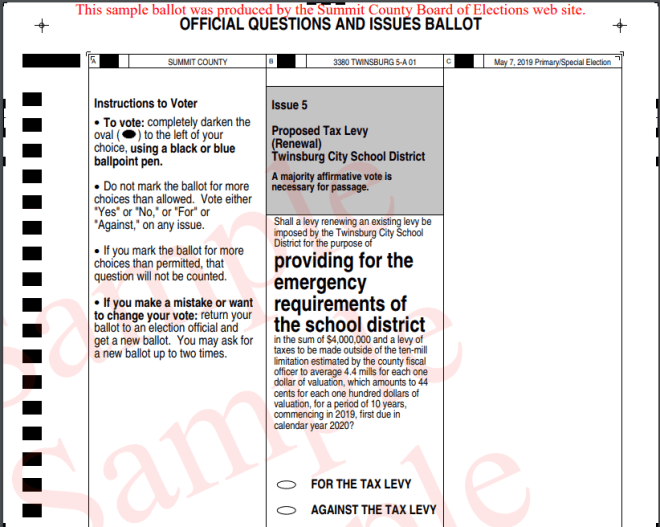 5.7.2019 Sample Ballot