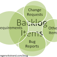 Agile Requirements and the Agile Backlog