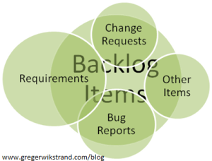Backlog items include requirements, agile change requets, bugs and more.