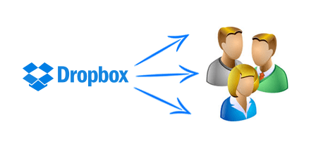 Share a dropbox with Windows users