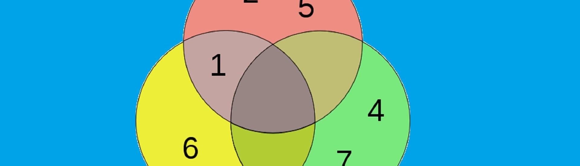 Gregory kaskus o blog do greg part 2 2018 e o diagrama de venn ccuart Choice Image
