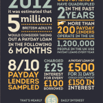 Learn All About Payday Loans: A Guide