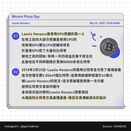 【記事簿】比特幣披薩節背後的故事