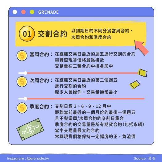 【記事簿】三分鐘讀懂加密貨幣期貨合約類型