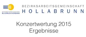 Ergebnisse Konzertwertung2015