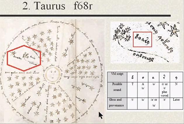 10 Dinge, die Sie über die Datierung eines Taurus man wissen müssen