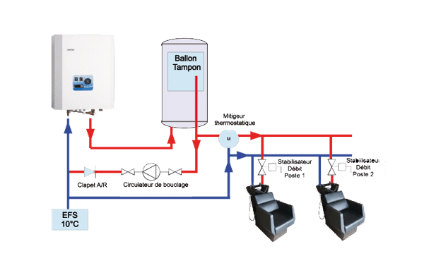 schema raccordement-chauffe eau genecs