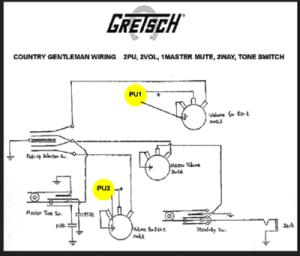 Gretsch 5420  Jazz Modifications   GretschTalk Forum