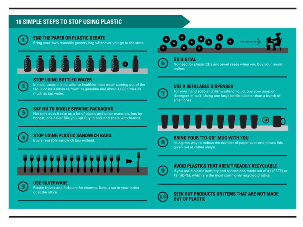 """Image taken from infographic, """"The Truth About Plastic,"""" courtesy reusethisbag.com"""