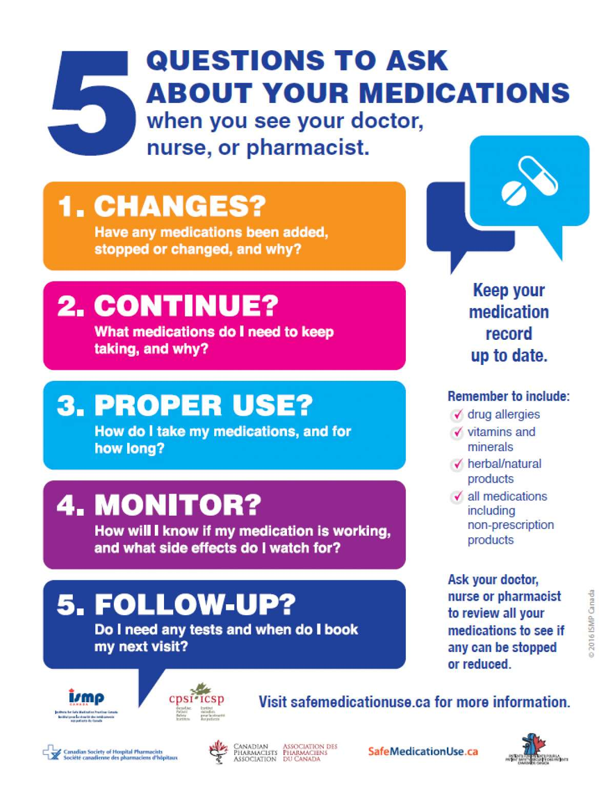 Grh Promotes Five Key Questions For Medication Safety