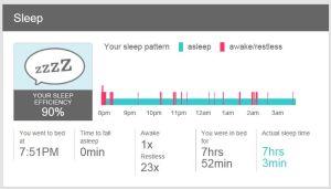 Mengukur kualitas tidur